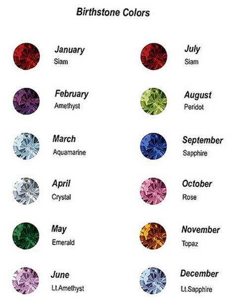 birthstone color chart swarovski birthstone color chart 2 7 10 s