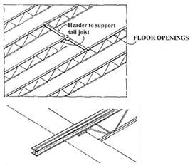 joist section open web steel joist diagrams drawings models