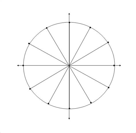 unit circle chart template   word  format