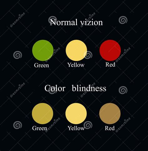 color blindness what is colour blindness eye clinic