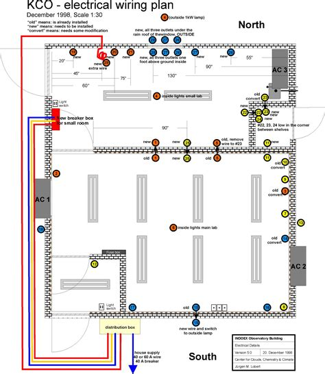 layout design electrical kco ifp setup schematics