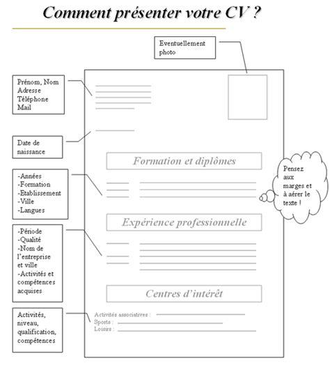 Lettre De Presentation Québécoise Resume Format Lettre Ou Cv En Premier