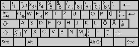 keyboard layout word 2010 work fast use windows 7 shortcuts superior networks llc