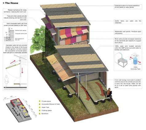 sustainable housing plans sustainable housing plans 28 images 20 best duurzaamheidsdiagrammen images on