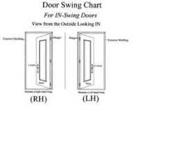 Right Vs Left Door by Determine The Swing Or Handing Of A Door Door Hanging
