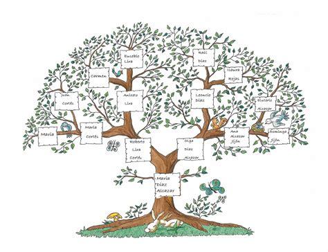 imagenes de la familia para arbol genealogico hablando de cultura 193 rbol geneal 243 gico de la familia diaz