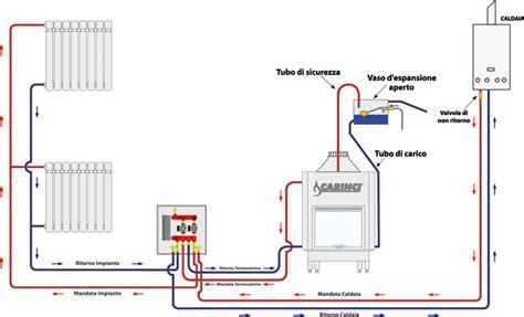 calcolo vaso espansione riscaldamento vaso espansione aperto circolatore