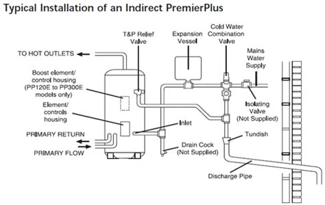 100 wiring diagram for unvented cylinder can i