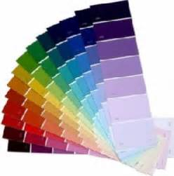interior paint types tuesday tools tips amp tricks