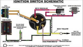 Car L Wiring Diagram Ford 4600 Tractor Wiring Diagram Image Gallery Photogyps