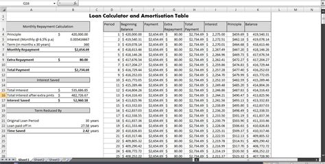 Mortgage Budget Letter Exle Calculating Loan Repayments In Excel Part 3