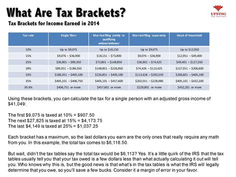 federal tax brackets 2014 what are 2014 tax brackets by the irs paperwingrvice