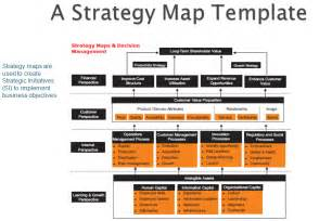 strategy map template implementing corporate strategy using business decision