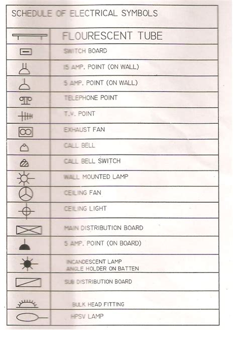 house wiring electrical symbols power engineering electrical symbol used in house wiring