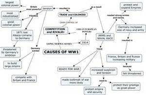 Four Causes Of Ww1 Essay by Mrperrysplace