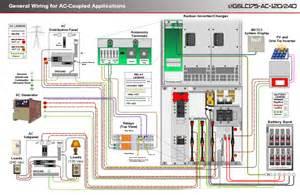 outback power 8kw ac coupled retrofit battery backup system