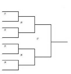 8 team bracket template kdp s 10 for 10 2013 quot elite eight quot nfl playoff bracket