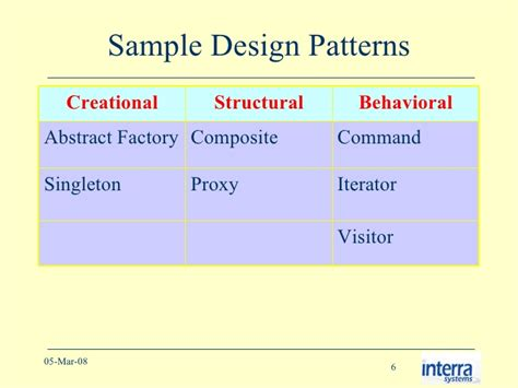 visitor pattern c generics generalized functors realizing command design pattern in c