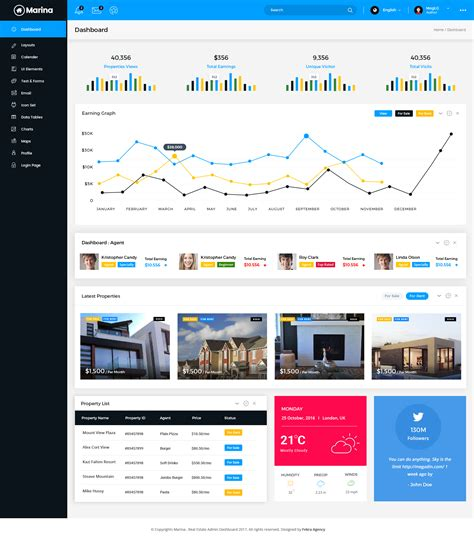 Marina Real Estate Psd Template With Admin Dashboard By Fekralab Real Estate Dashboard Templates