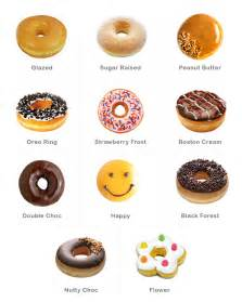 Menu Dunkin Donuts Donut Dunkin Doughnuts Menu Pictures To Pin On Pinterest