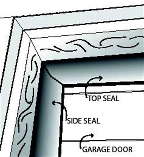 Garage Door Seal Top And Sides How To Seal Garage Door Sides And Top 2017 2018 Best Cars Reviews
