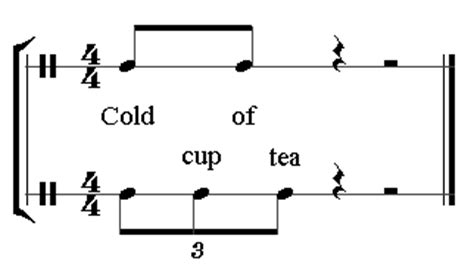 pattern against user lyrics song meanings polyrhythm wikipedia
