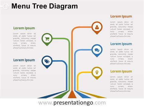 powerpoint diagram templates free free editable menu tree powerpoint diagram powerpoint