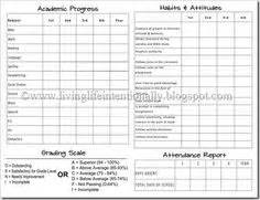 High School Progress Report Sle
