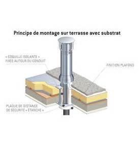 installation thermique tubage cheminee reglementation