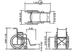 How To Determine The Electric Car Design Specifications Wheelchair Design Specification