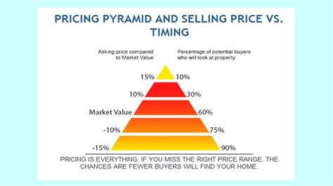 cost of buying and selling house cost of buying and selling house 28 images costs of buying a home business insider