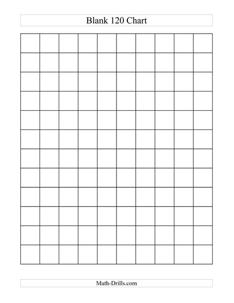 Printable Blank Hundreds Chart To 120 | blank hundreds chart to 120 white gold