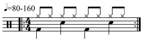 drum pattern wiki file characteristic rock drum pattern png wikimedia commons