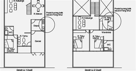 Solusi Feng Shui Buku Lanjutan jeniefengshui kamar tidur di atas dapur