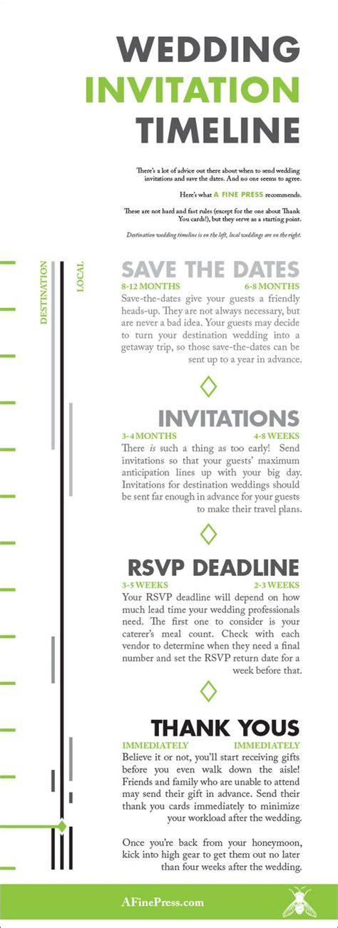 timeline for sending wedding invitations are you wondering when to send your wedding invitations save the dates and thank you cards