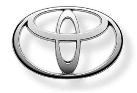 Toyota Symbol Meaning What Does Toyota Logo Genistra
