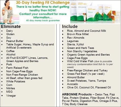 Arbonne Detox Food Elimanate by 52 Best Images About 30 Days To Healthy Living Challenge