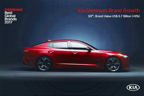 brandt kia kia motors constantly increases global brand valu