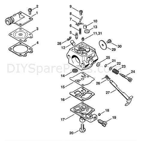 stihl chainsaw carburetor diagram stihl ms 260 chainsaw ms260 z pro parts diagram
