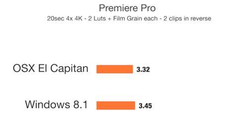 final cut pro el capitan adobe premiere pro vs apple final cut pro x