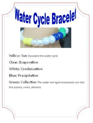 Water Cycle Bracelet Girl Scout Journey Ideas