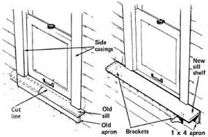 Building A Window Sill Parapet Wordreference Forums
