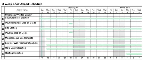 Java Pattern Lookahead Exle One Week Schedule Template Calendar Template 2016 2 Week Look Ahead Schedule Template