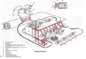 ultimate oil pressure relief valve thread pelican parts