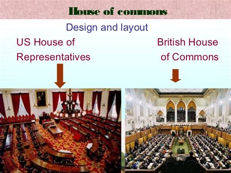 layout of the house of commons political system of the uk