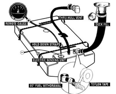 boat gas tank evaporation fuel system installation checklist west marine