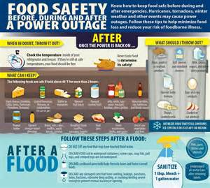 Great Kitchen Storage Ideas food safety survival amp prepper ideas pinterest food