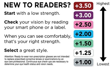 printable eye reading chart simple home reading glasses test healthy living