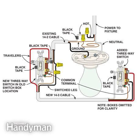 how to wire a three way switch the family handyman