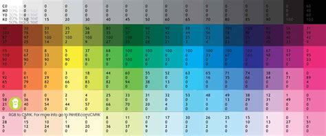 cmyk color chart rgb to cmyk and pantone conversion help guide printelf